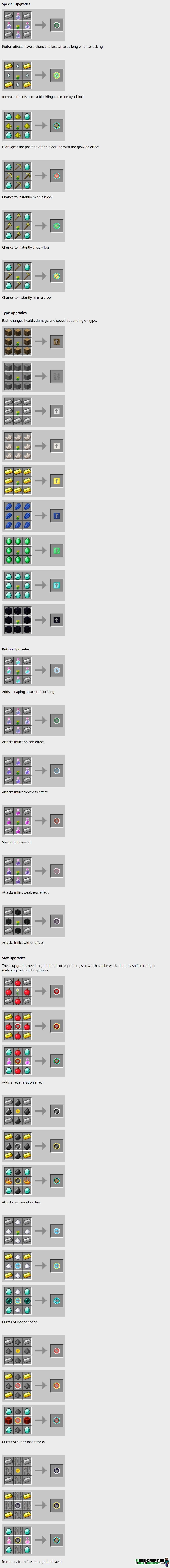 Блоклинги - Blocklings мод для minecraft 1.11.2 1.10.2 1.9.4 1.8 1.7.10 1.7.2