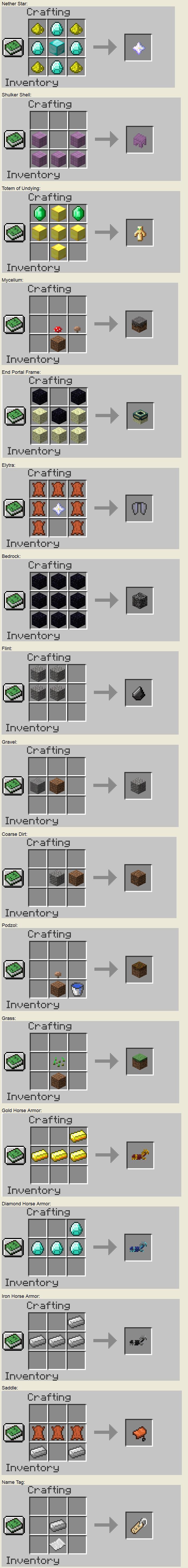 Мод на новые рецепты - Recipes+ для minecraft 1.12.2