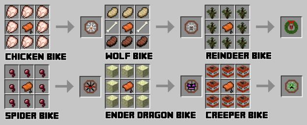 Мод Animal Bikes для minecraft 1.12.2 1.11.2 1.10.2 1.8.9 1.7.10 1.6.4 1.5.2