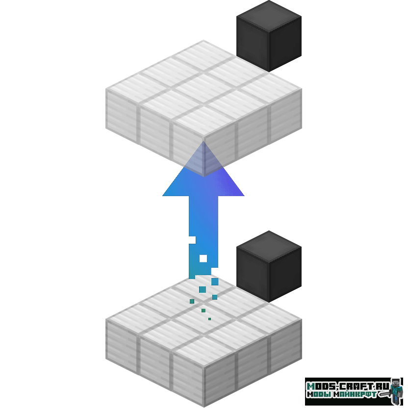 Мод Moving Elevators 1.16.5, 1.15.2, 1.14.4, 1.12.2