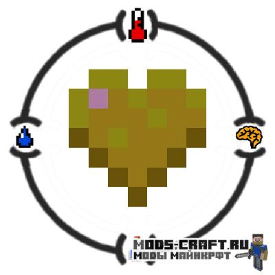 Мод Survival Inc. для майнкрафт 1.12.2