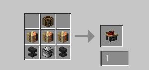 Мод Worm Industries 1.15.2, 1.14.4