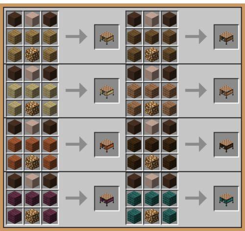 Мод Table Top Craft для Майнкрафт 1.16.5